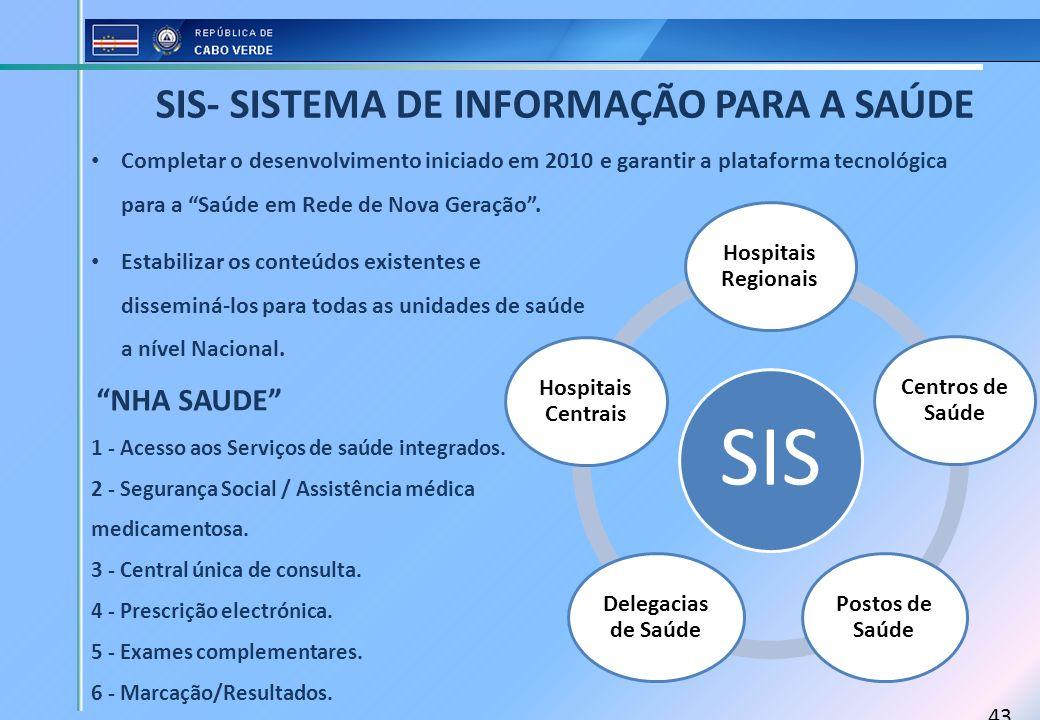 43 SIS Hospitais Regionais Centros de Saúde Postos de Saúde Delegacias de Saúde Hospitais Centrais Estabilizar os conteúdos existentes e disseminá-los