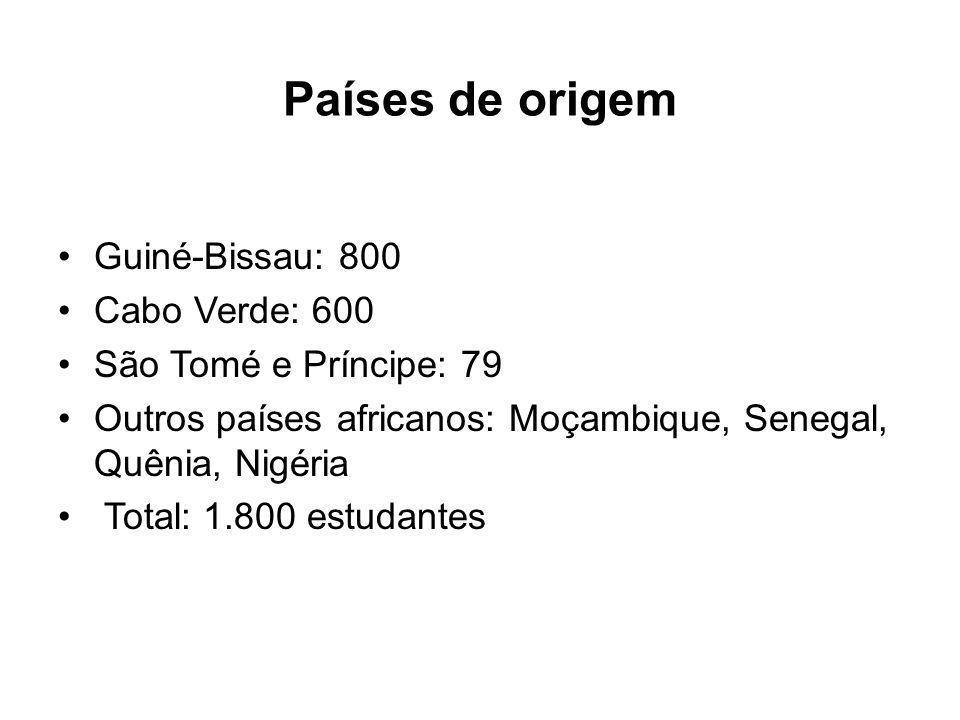 Países de origem Guiné-Bissau: 800 Cabo Verde: 600 São Tomé e Príncipe: 79 Outros países africanos: Moçambique, Senegal, Quênia, Nigéria Total: 1.800