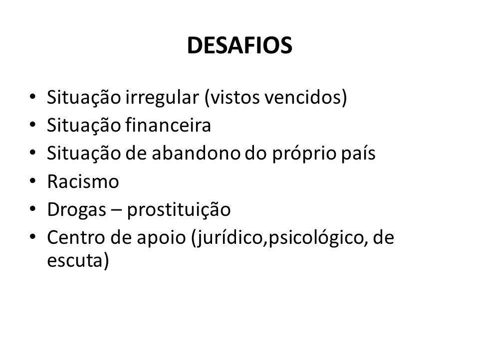 DESAFIOS Situação irregular (vistos vencidos) Situação financeira Situação de abandono do próprio país Racismo Drogas – prostituição Centro de apoio (