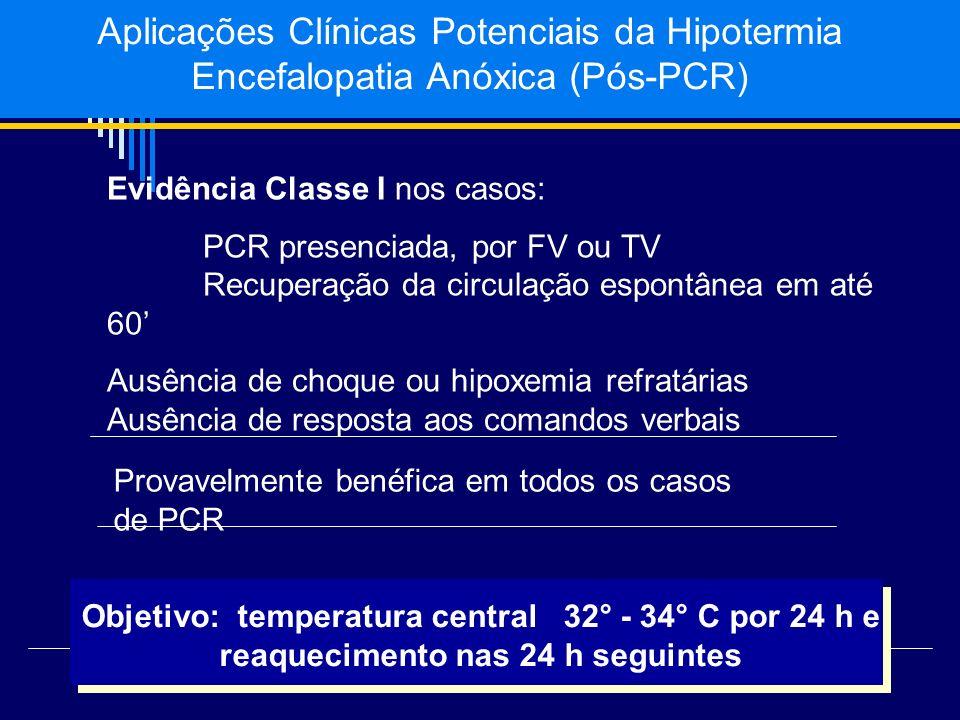 Aplicações Clínicas Potenciais da Hipotermia Encefalopatia Anóxica (Pós-PCR) Evidência Classe I nos casos: PCR presenciada, por FV ou TV Recuperação d