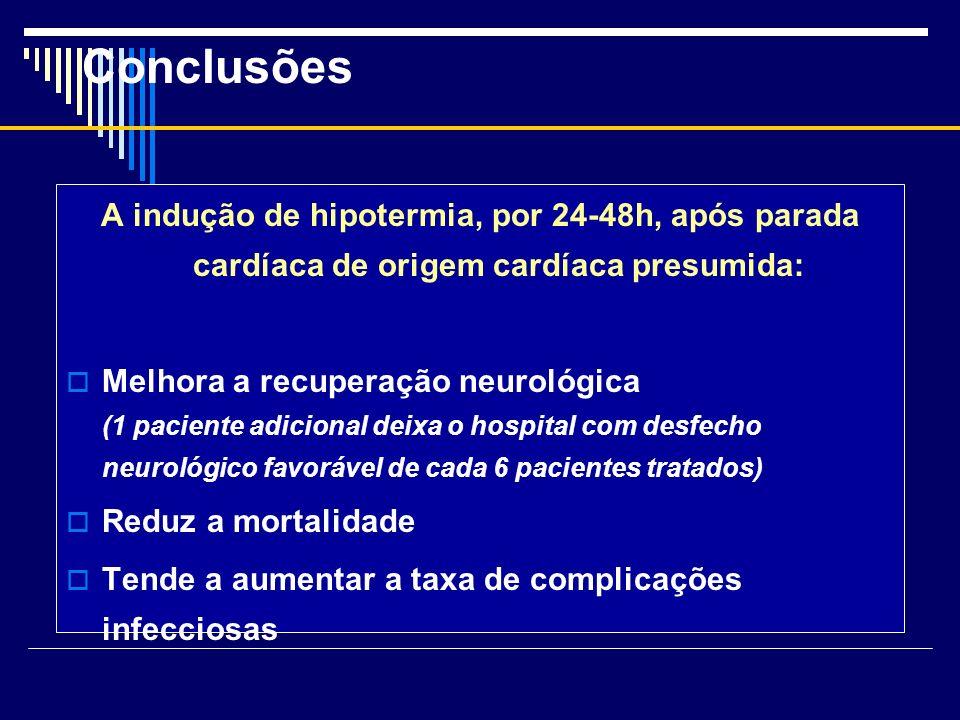 Conclusões A indução de hipotermia, por 24-48h, após parada cardíaca de origem cardíaca presumida: Melhora a recuperação neurológica (1 paciente adici