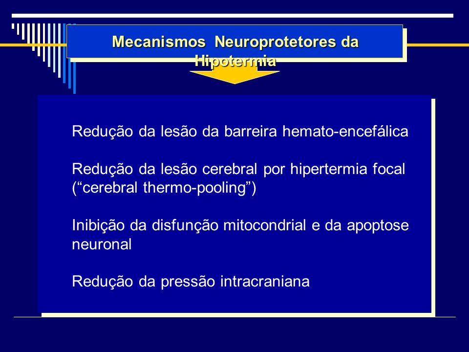 Mecanismos Neuroprotetores da Hipotermia Redução da lesão da barreira hemato-encefálica Redução da lesão cerebral por hipertermia focal (cerebral ther