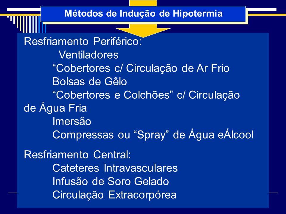 Métodos de Indução de Hipotermia Resfriamento Periférico: Ventiladores Cobertores c/ Circulação de Ar Frio Bolsas de Gêlo Cobertores e Colchões c/ Cir
