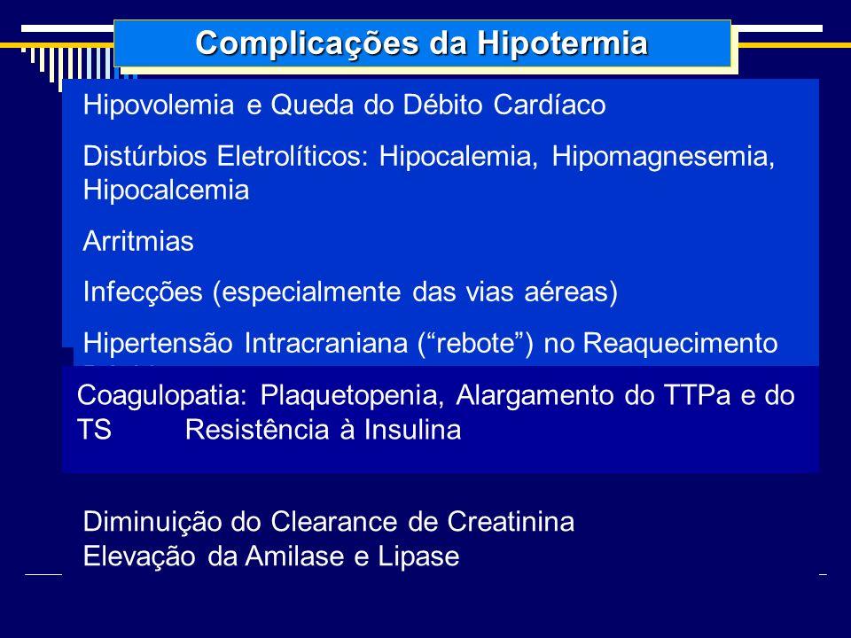 Complicações da Hipotermia Hipovolemia e Queda do Débito Cardíaco Distúrbios Eletrolíticos: Hipocalemia, Hipomagnesemia, Hipocalcemia Arritmias Infecç