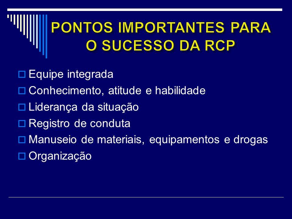 Equipe integrada Conhecimento, atitude e habilidade Liderança da situação Registro de conduta Manuseio de materiais, equipamentos e drogas Organização
