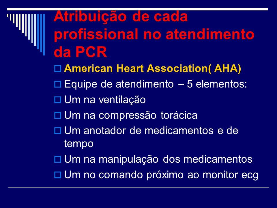 Atribuição de cada profissional no atendimento da PCR American Heart Association( AHA) Equipe de atendimento – 5 elementos: Um na ventilação Um na com