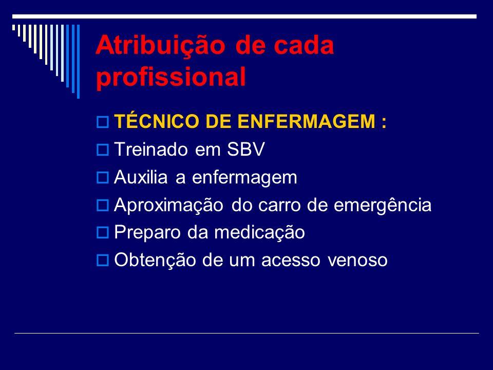 Atribuição de cada profissional TÉCNICO DE ENFERMAGEM : Treinado em SBV Auxilia a enfermagem Aproximação do carro de emergência Preparo da medicação O