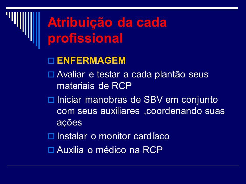 Atribuição da cada profissional ENFERMAGEM Avaliar e testar a cada plantão seus materiais de RCP Iniciar manobras de SBV em conjunto com seus auxiliar