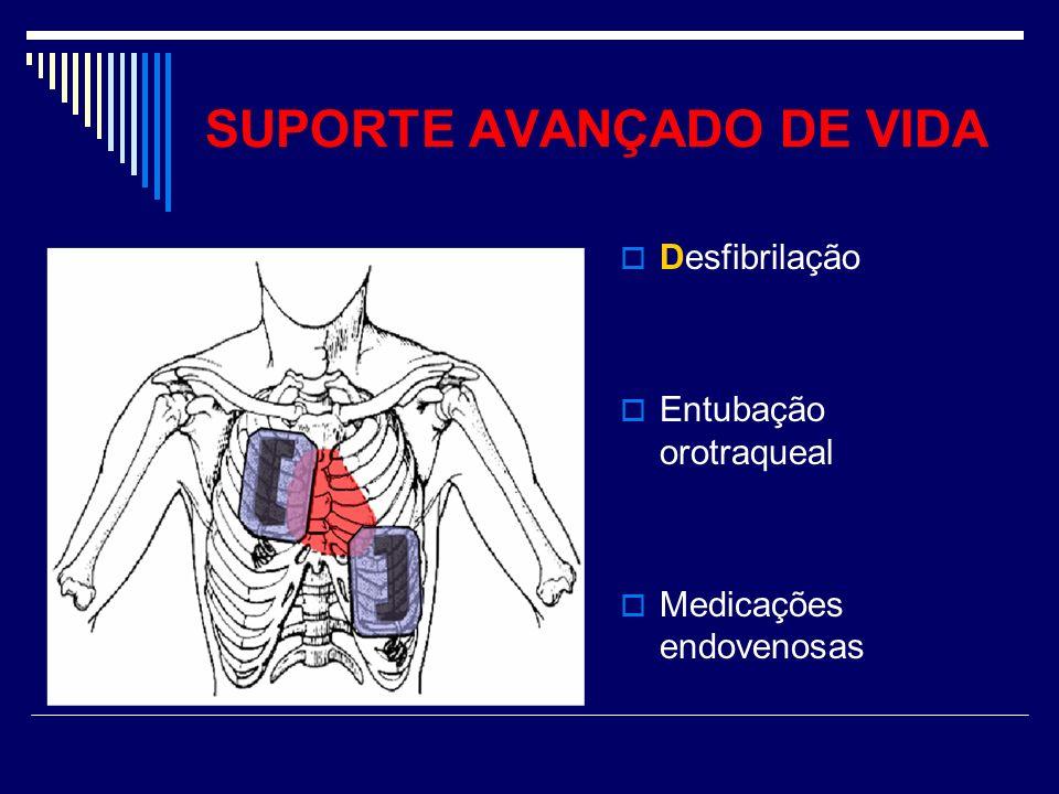 SUPORTE AVANÇADO DE VIDA Desfibrilação Entubação orotraqueal Medicações endovenosas