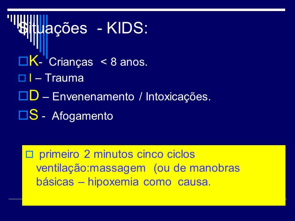 Situações - KIDS: K - Crianças < 8 anos. I – Trauma D – Envenenamento / Intoxicações. S - Afogamento primeiro 2 minutos cinco ciclos ventilação:massag