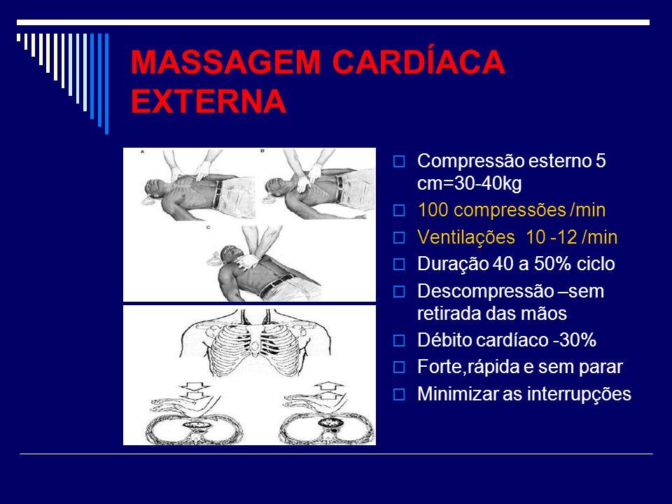 MASSAGEM CARDÍACA EXTERNA Compressão esterno 5 cm=30-40kg 100 compressões /min Ventilações 10 -12 /min Duração 40 a 50% ciclo Descompressão –sem retir