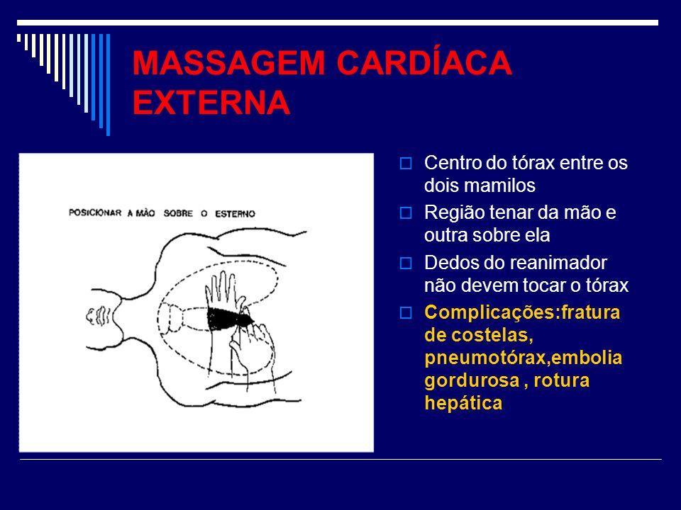 MASSAGEM CARDÍACA EXTERNA Centro do tórax entre os dois mamilos Região tenar da mão e outra sobre ela Dedos do reanimador não devem tocar o tórax Comp