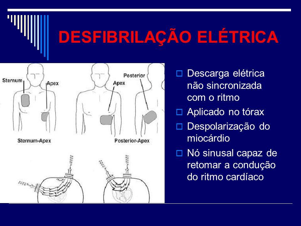 DESFIBRILAÇÃO ELÉTRICA Descarga elétrica não sincronizada com o ritmo Aplicado no tórax Despolarização do miocárdio Nó sinusal capaz de retomar a cond