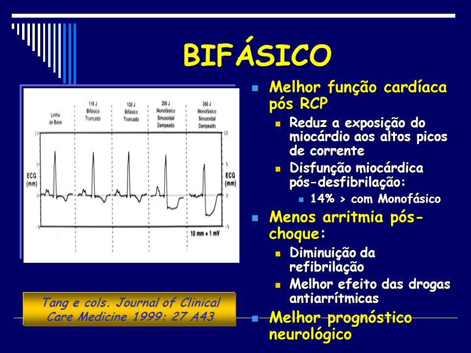 BIFÁSICO Melhor função cardíaca pós RCP Melhor função cardíaca pós RCP Reduz a exposição do miocárdio aos altos picos de corrente Reduz a exposição do