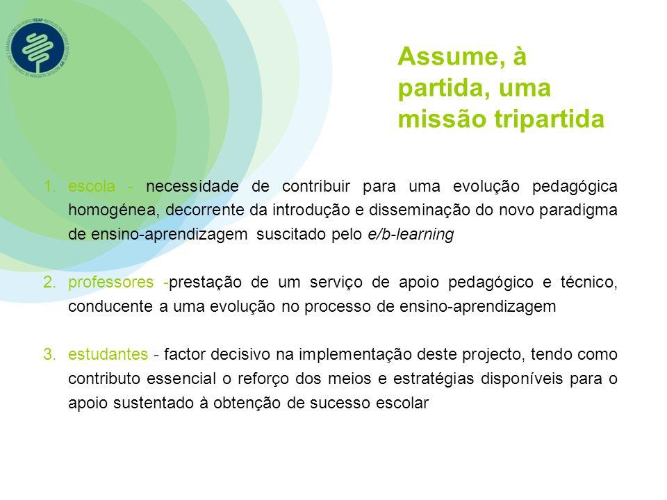 1.escola - necessidade de contribuir para uma evolução pedagógica homogénea, decorrente da introdução e disseminação do novo paradigma de ensino-apren