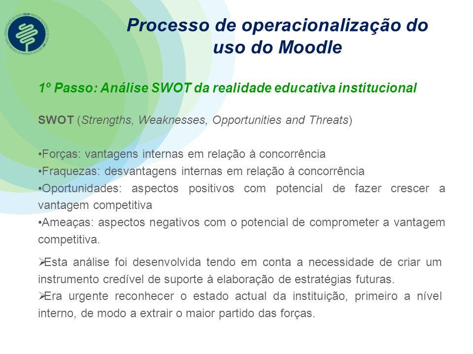 Processo de operacionalização do uso do Moodle 1º Passo: Análise SWOT da realidade educativa institucional SWOT (Strengths, Weaknesses, Opportunities