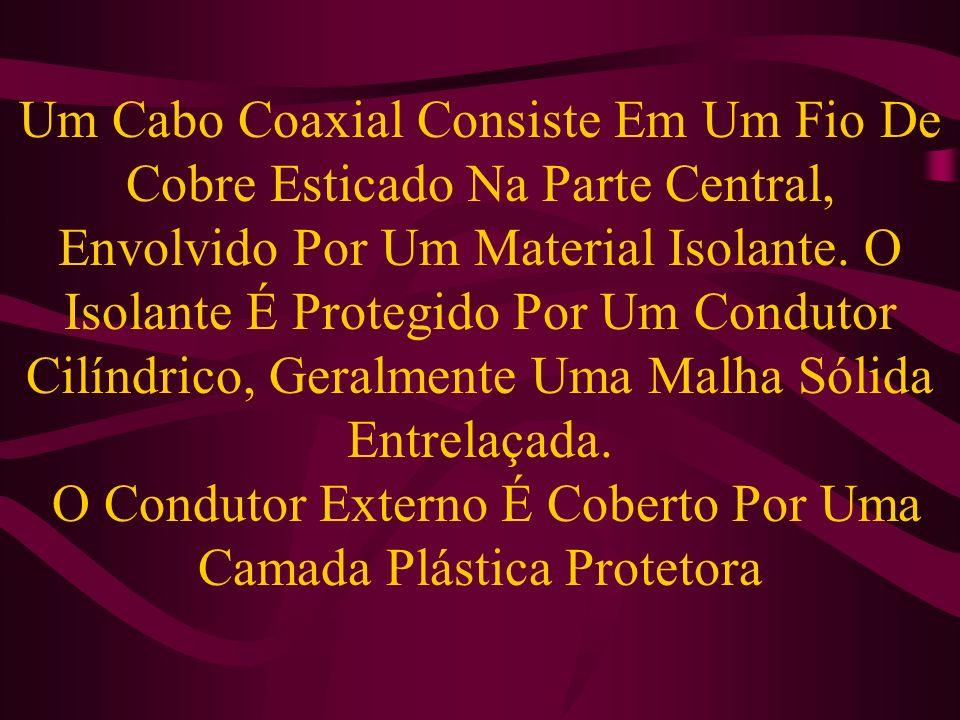 Um Cabo Coaxial Consiste Em Um Fio De Cobre Esticado Na Parte Central, Envolvido Por Um Material Isolante.