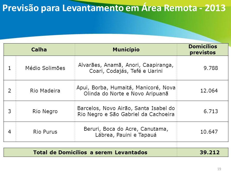19 Previsão para Levantamento em Área Remota - 2013 CalhaMunicípio Domicílios previstos 1Médio Solimões Alvarães, Anamã, Anori, Caapiranga, Coari, Cod