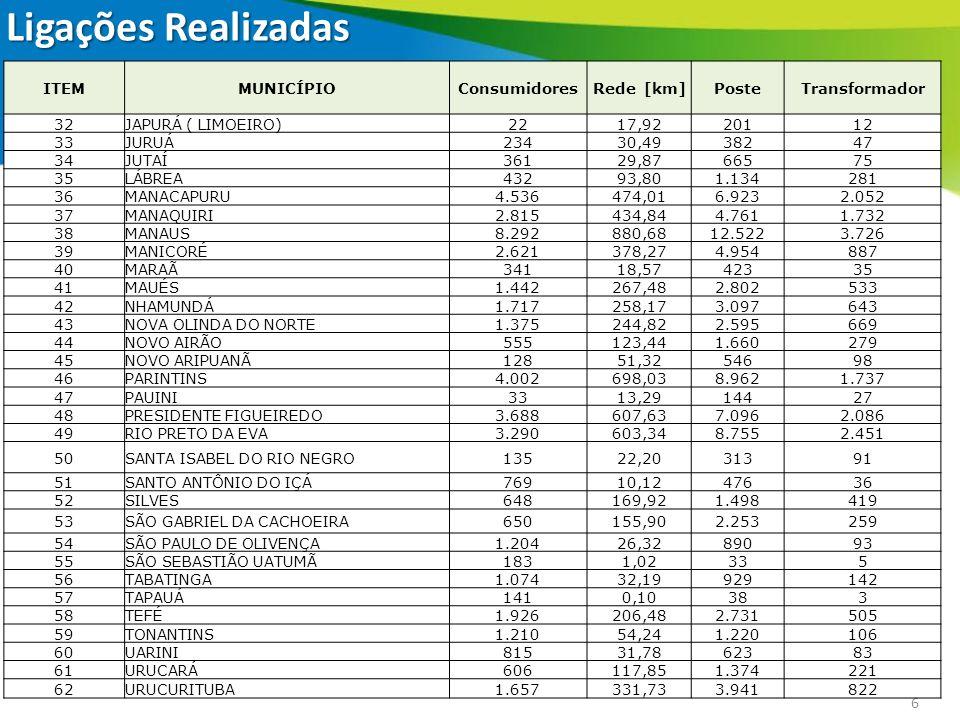 7 POSTES DE FIBRA DE VIDRO; CABOS SUBAQUÁTICOS; CABOS / EQUIPES ESPECIALIZADAS / PROJETOS / EQUIPAMENTOS ATENDIMENTO AS COMUNIDADES ISOLADAS NOVAS FONTES DE ENERGIA / EQUIPAMENTOS DE ALTO RENDIMENTO / SISTEMA FOTOVOLTAICOS / PROJETOS DE REFERÊNCIA Tecnologias à realidade do Amazonas.