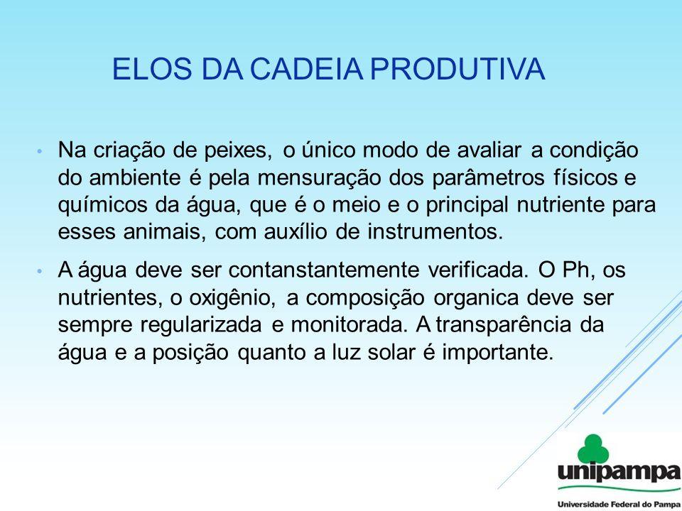 ELOS DA CADEIA PRODUTIVA Na criação de peixes, o único modo de avaliar a condição do ambiente é pela mensuração dos parâmetros físicos e químicos da á