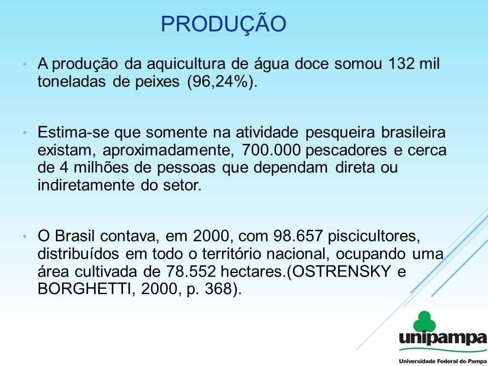 PRODUÇÃO A produção da aquicultura de água doce somou 132 mil toneladas de peixes (96,24%). Estima-se que somente na atividade pesqueira brasileira ex