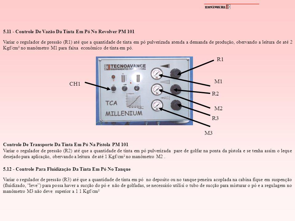 5.11 - Controle De Vazão Da Tinta Em Pó No Revolver PM 101 Variar o regulador de pressão (R1) até que a quantidade de tinta em pó pulverizada atenda a