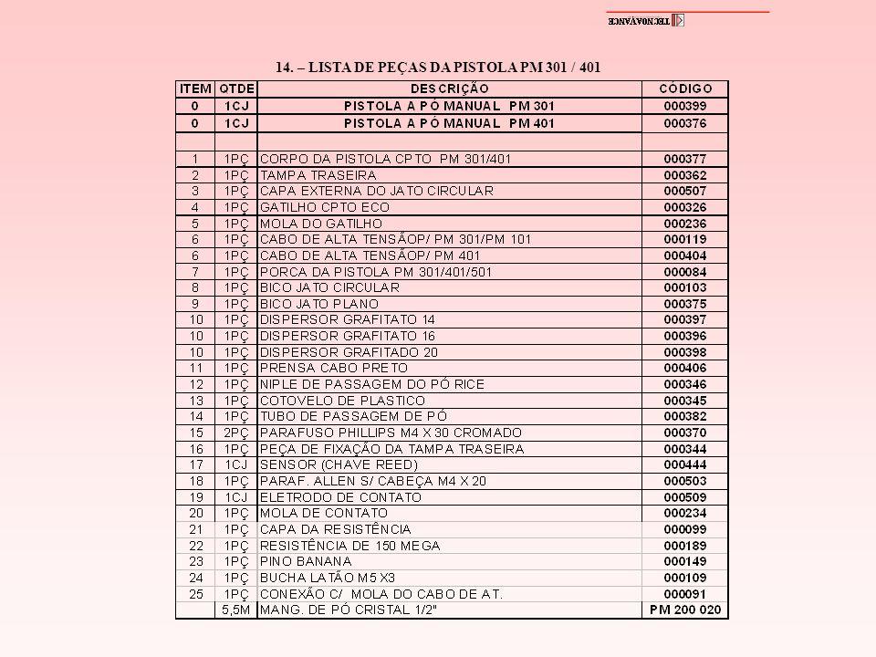 14. – LISTA DE PEÇAS DA PISTOLA PM 301 / 401