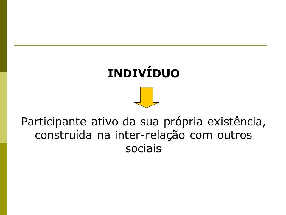 INDIVÍDUO Participante ativo da sua própria existência, construída na inter-relação com outros sociais