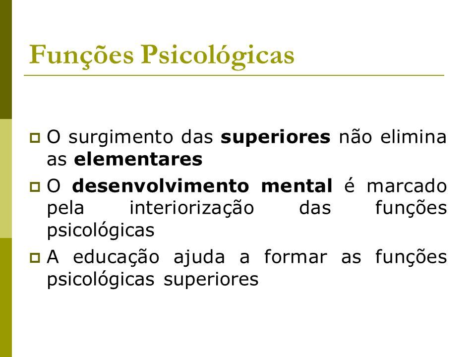 Funções Psicológicas O surgimento das superiores não elimina as elementares O desenvolvimento mental é marcado pela interiorização das funções psicoló