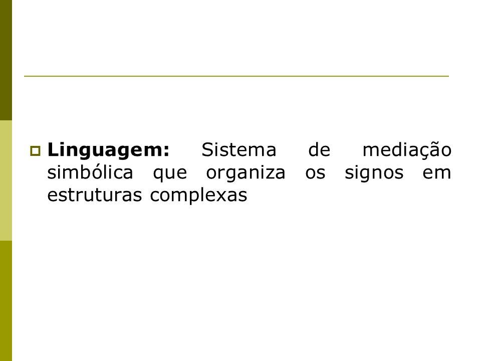 Linguagem: Sistema de mediação simbólica que organiza os signos em estruturas complexas