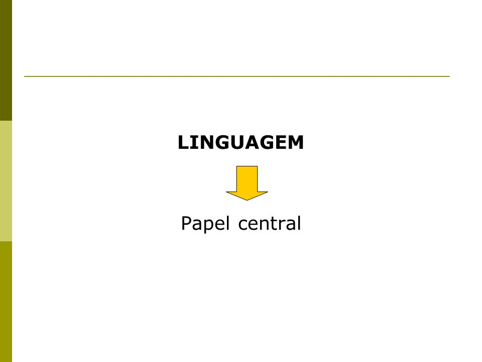 LINGUAGEM Papel central
