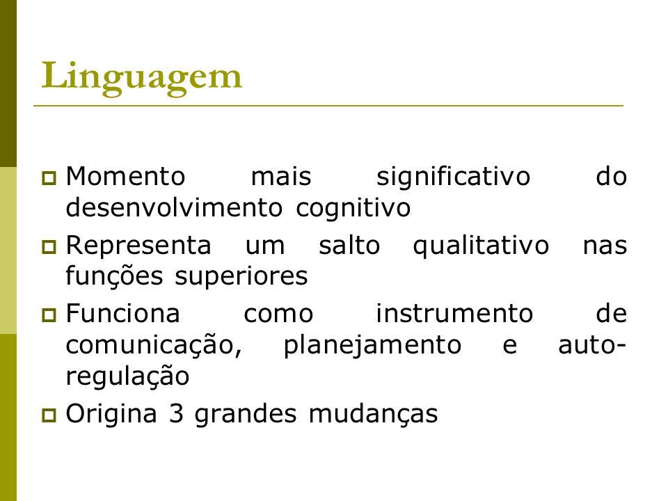 Linguagem Momento mais significativo do desenvolvimento cognitivo Representa um salto qualitativo nas funções superiores Funciona como instrumento de
