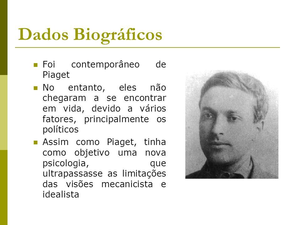 Dados Biográficos Foi contemporâneo de Piaget No entanto, eles não chegaram a se encontrar em vida, devido a vários fatores, principalmente os polític