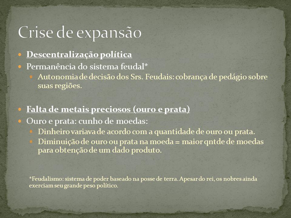 Descentralização política Permanência do sistema feudal* Autonomia de decisão dos Srs. Feudais: cobrança de pedágio sobre suas regiões. Falta de metai