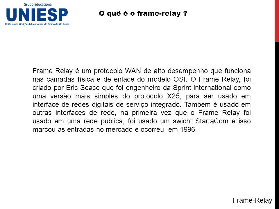 Frame-Relay O quê é o frame-relay ? Frame Relay é um protocolo WAN de alto desempenho que funciona nas camadas física e de enlace do modelo OSI. O Fra