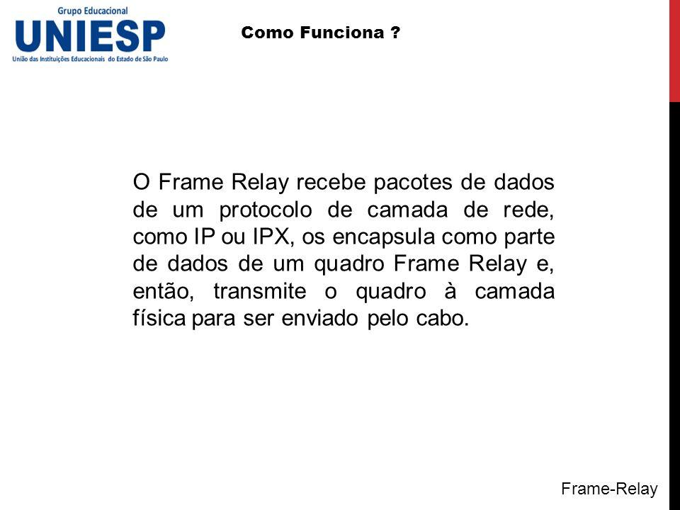 Frame-Relay Como Funciona ? O Frame Relay recebe pacotes de dados de um protocolo de camada de rede, como IP ou IPX, os encapsula como parte de dados
