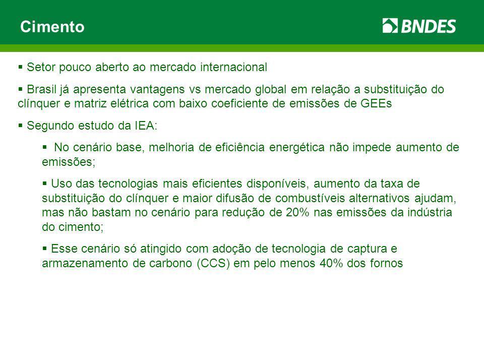 Cimento Setor pouco aberto ao mercado internacional Brasil já apresenta vantagens vs mercado global em relação a substituição do clínquer e matriz elétrica com baixo coeficiente de emissões de GEEs Segundo estudo da IEA: No cenário base, melhoria de eficiência energética não impede aumento de emissões; Uso das tecnologias mais eficientes disponíveis, aumento da taxa de substituição do clínquer e maior difusão de combustíveis alternativos ajudam, mas não bastam no cenário para redução de 20% nas emissões da indústria do cimento; Esse cenário só atingido com adoção de tecnologia de captura e armazenamento de carbono (CCS) em pelo menos 40% dos fornos