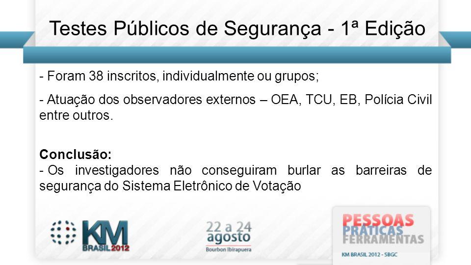 - Foram 38 inscritos, individualmente ou grupos; - Atuação dos observadores externos – OEA, TCU, EB, Polícia Civil entre outros. Conclusão: - Os inves