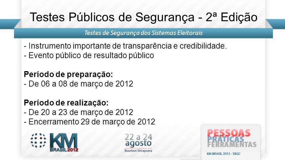 - Instrumento importante de transparência e credibilidade. - Evento público de resultado público Período de preparação: - De 06 a 08 de março de 2012