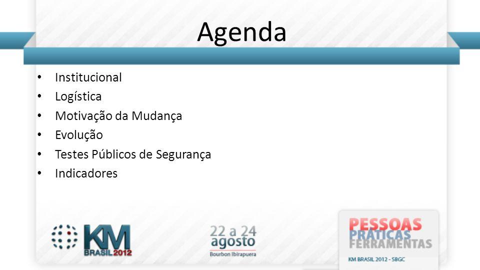 Agenda Institucional Logística Motivação da Mudança Evolução Testes Públicos de Segurança Indicadores