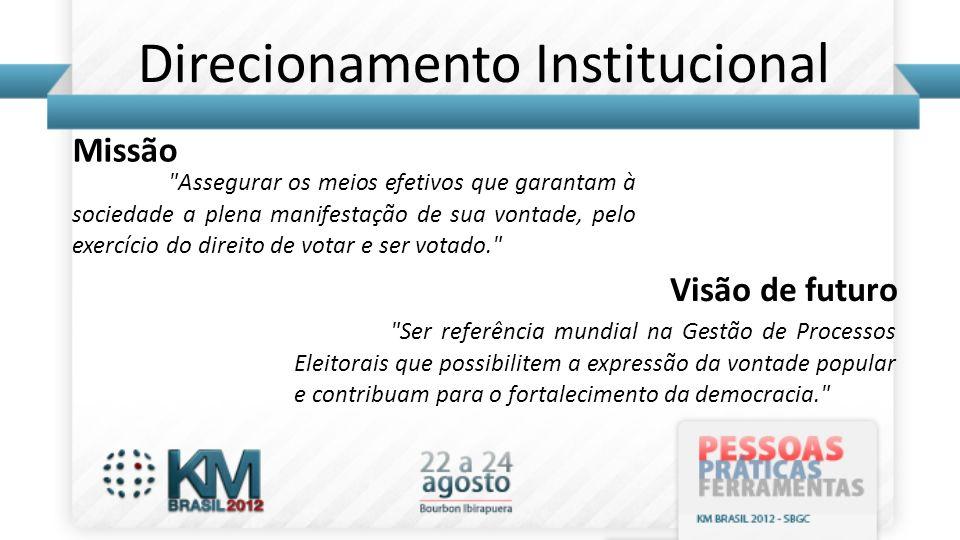 A maior eleição informatizada do mundo População 192.379.287 Seções 437.443 Eleitorado 140.646.446 Mesários 2.000.000 Candidatos 475.000 Partidos políticos 30 Zonas eleitorais 3.033 Municípios 5.570 O Processo Eleitoral no Brasil Urnas eletrônicas 505.000