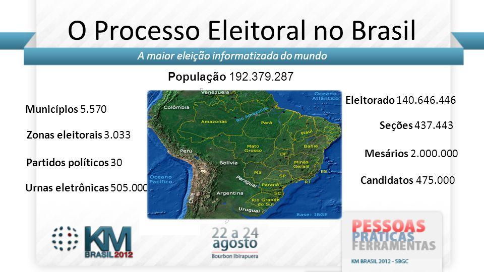 A maior eleição informatizada do mundo População 192.379.287 Seções 437.443 Eleitorado 140.646.446 Mesários 2.000.000 Candidatos 475.000 Partidos polí