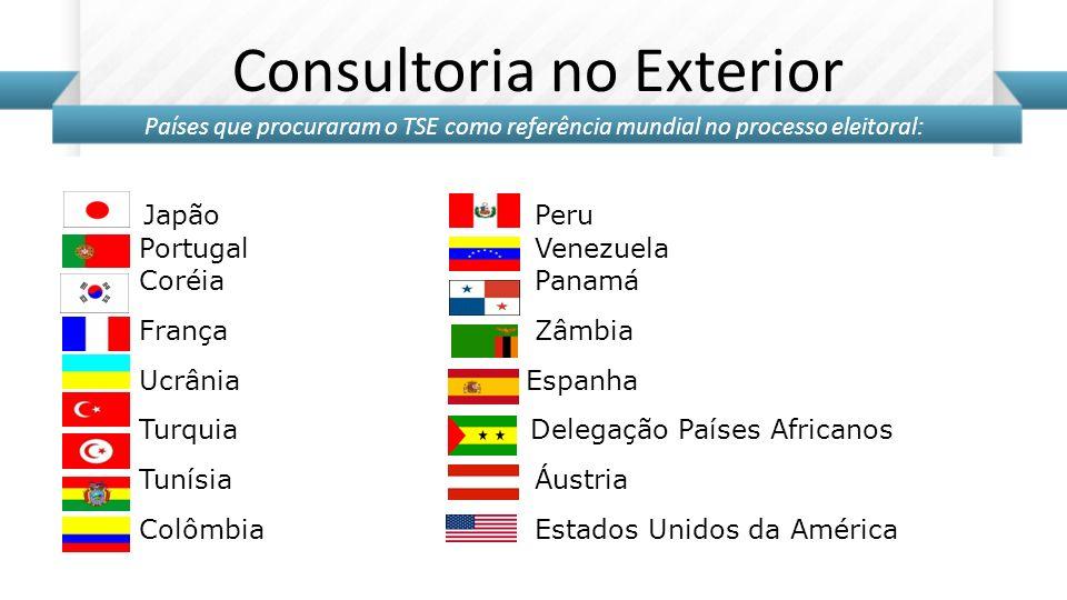 Japão Peru Portugal Venezuela Coréia Panamá França Zâmbia UcrâniaEspanha Turquia Delegação Países Africanos Tunísia Áustria Colômbia Estados Unidos da