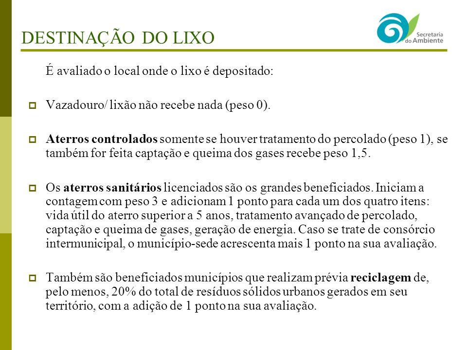 DESTINAÇÃO DO LIXO É avaliado o local onde o lixo é depositado: Vazadouro/ lixão não recebe nada (peso 0).