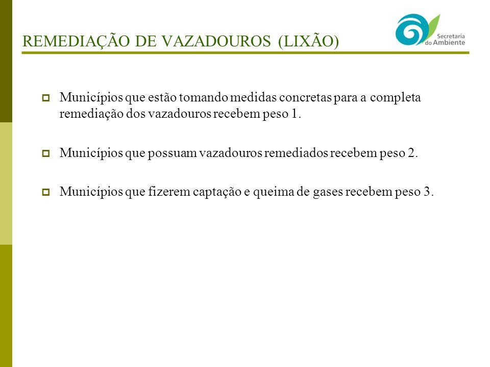 REMEDIAÇÃO DE VAZADOUROS (LIXÃO) Municípios que estão tomando medidas concretas para a completa remediação dos vazadouros recebem peso 1.