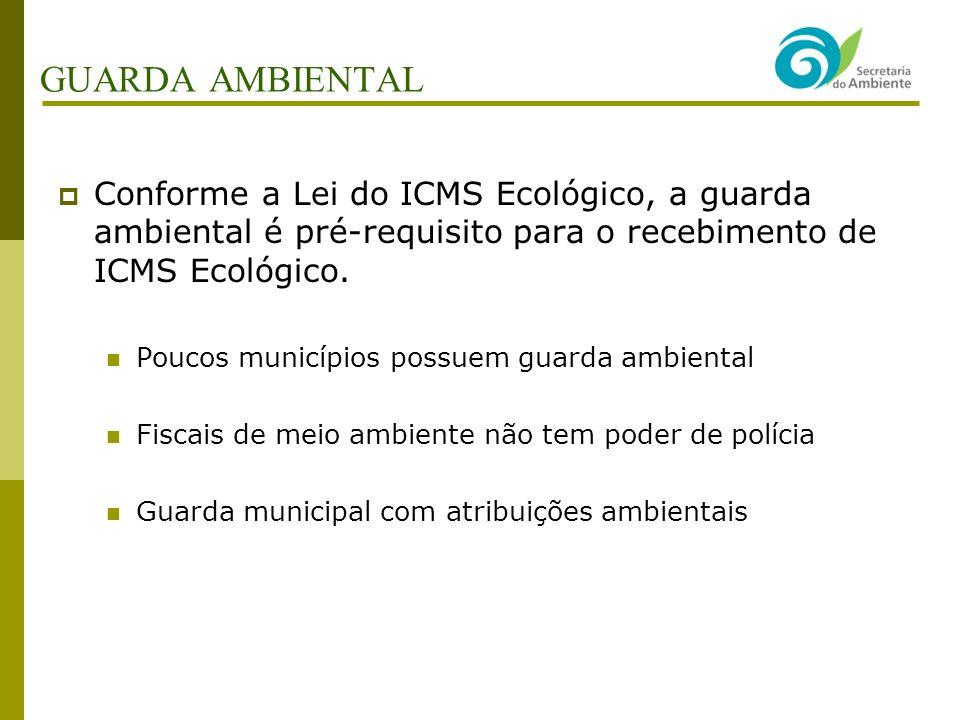 GUARDA AMBIENTAL Conforme a Lei do ICMS Ecológico, a guarda ambiental é pré-requisito para o recebimento de ICMS Ecológico.