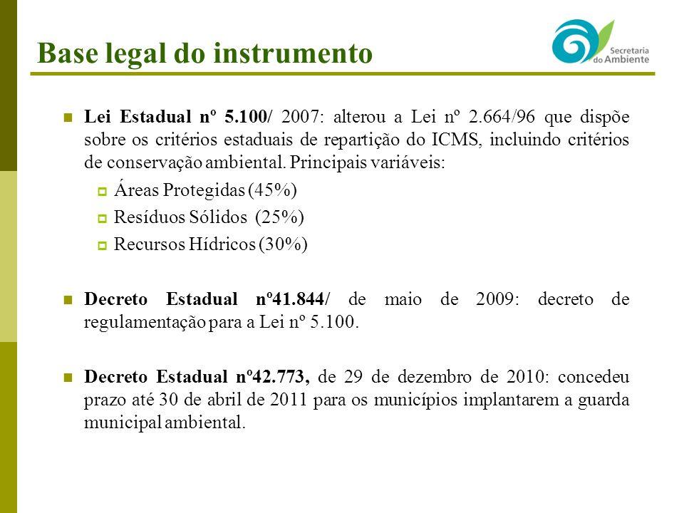 Lei Estadual nº 5.100/ 2007: alterou a Lei nº 2.664/96 que dispõe sobre os critérios estaduais de repartição do ICMS, incluindo critérios de conservação ambiental.