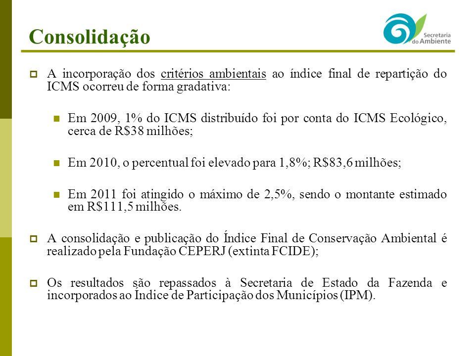 A incorporação dos critérios ambientais ao índice final de repartição do ICMS ocorreu de forma gradativa: Em 2009, 1% do ICMS distribuído foi por conta do ICMS Ecológico, cerca de R$38 milhões; Em 2010, o percentual foi elevado para 1,8%; R$83,6 milhões; Em 2011 foi atingido o máximo de 2,5%, sendo o montante estimado em R$111,5 milhões.