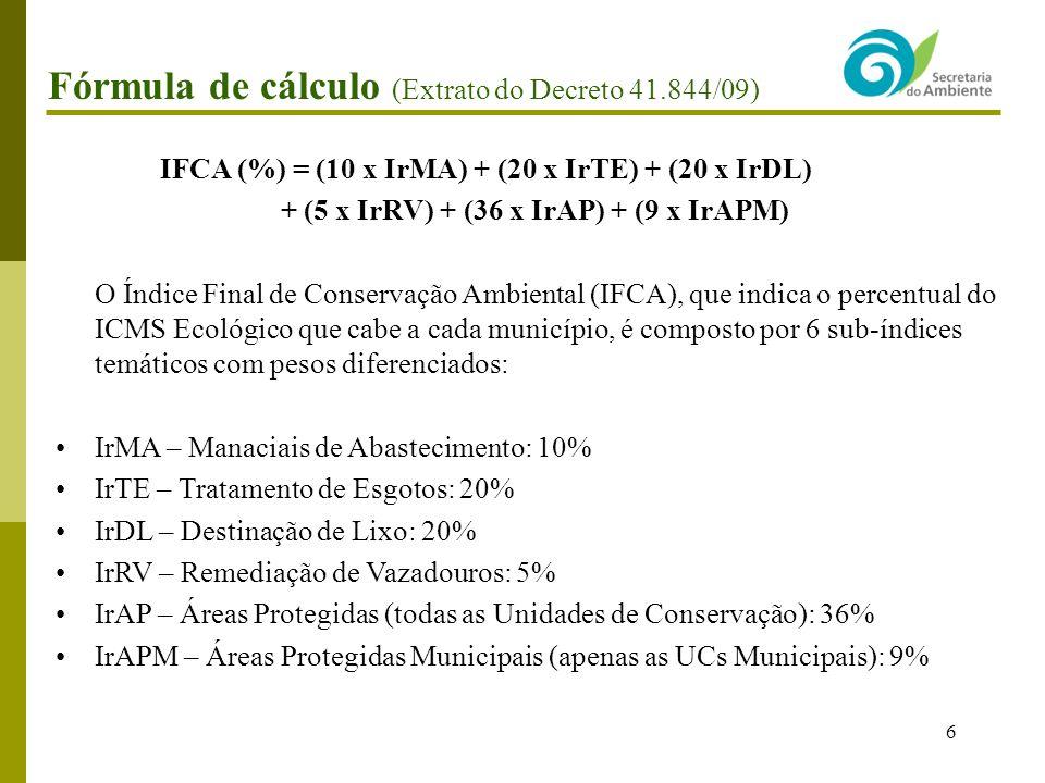 Metodologia de cálculo Cada sub-índice temático possui uma fórmula matemática que pondera e/ou soma indicadores.