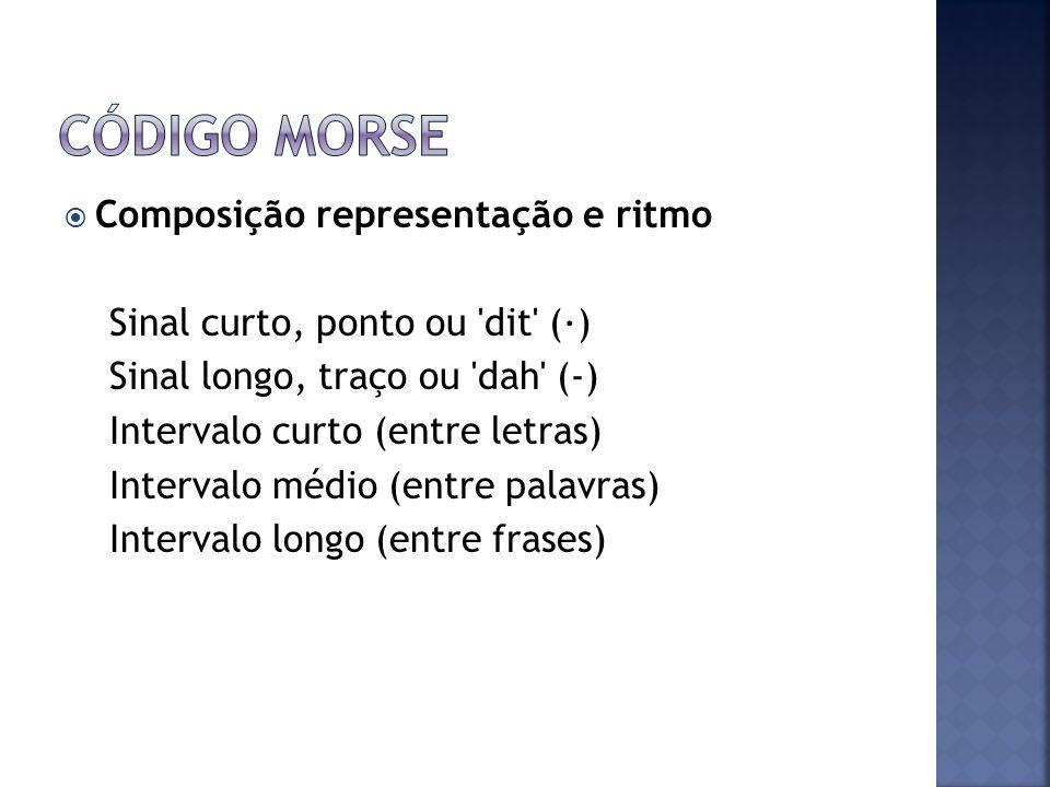 Composição representação e ritmo Sinal curto, ponto ou 'dit' (·) Sinal longo, traço ou 'dah' (-) Intervalo curto (entre letras) Intervalo médio (entre